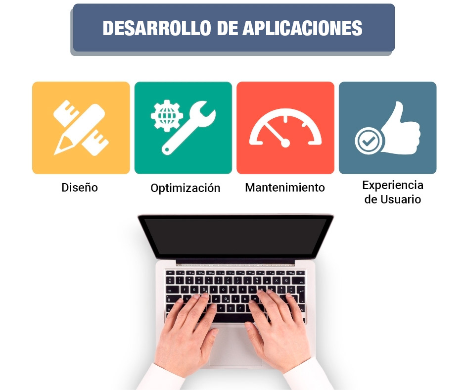 desarrollo aplicaciones valencia